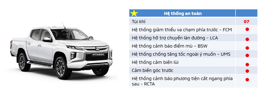 Những điểm nâng cấp: Hệ thống an toàn nâng cao xe Mitsubishi Triton 2020