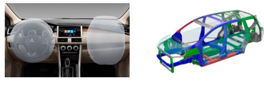 Trang bị an toàn trên Mitsubishi Xpander